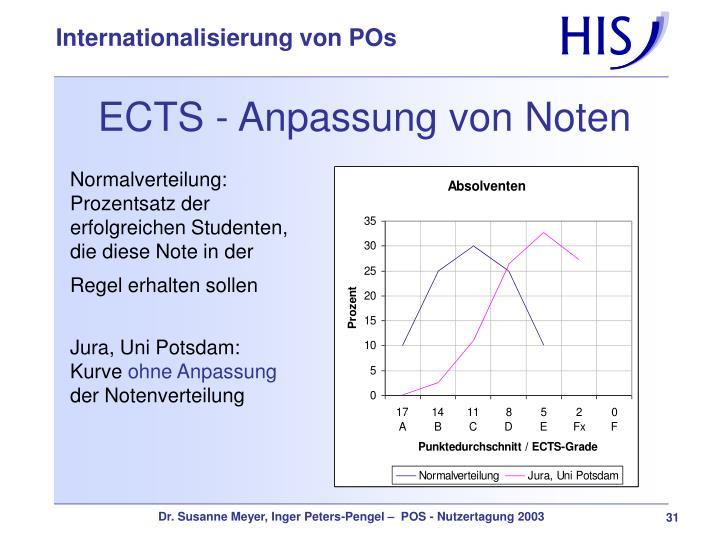 ECTS - Anpassung von Noten