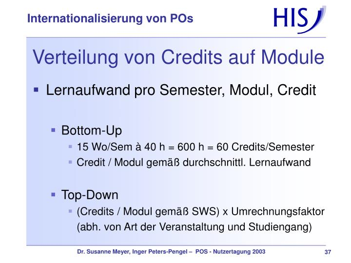 Verteilung von Credits auf Module