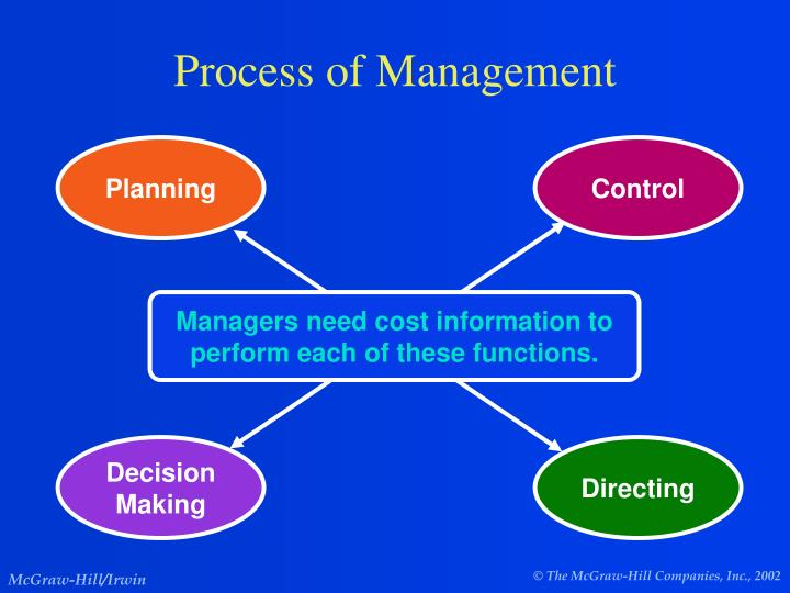 process of management n.