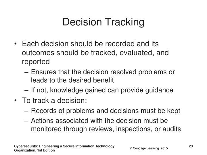Decision Tracking