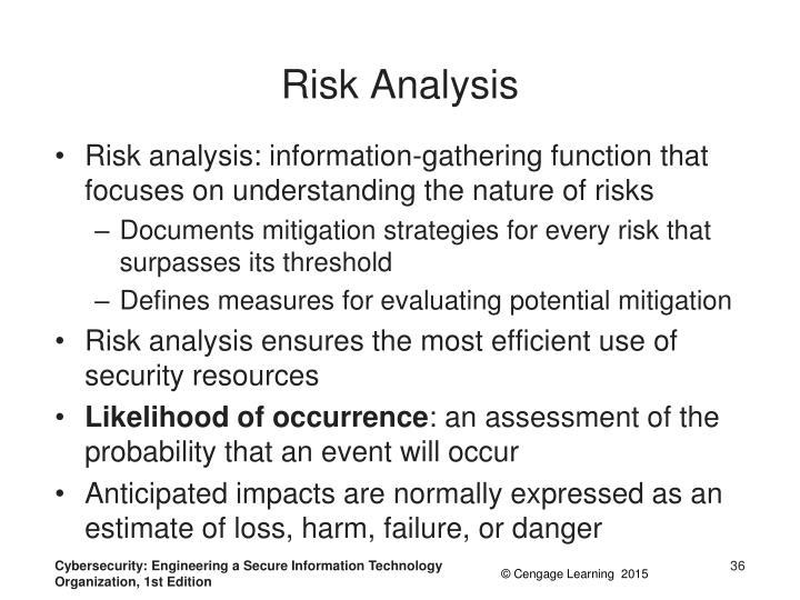 Risk Analysis