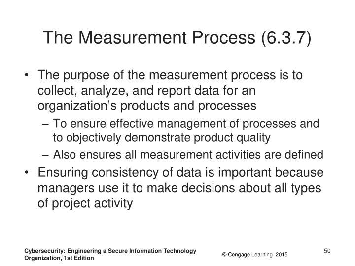 The Measurement Process (6.3.7)