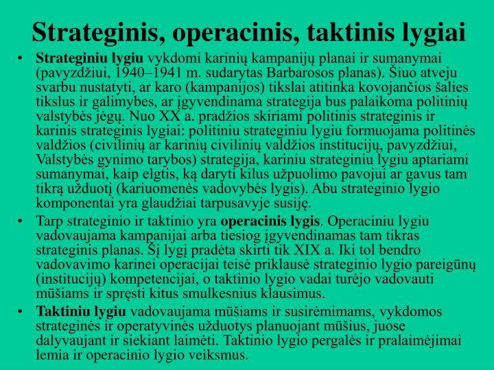 Strateginis, operacinis, taktinis lygiai