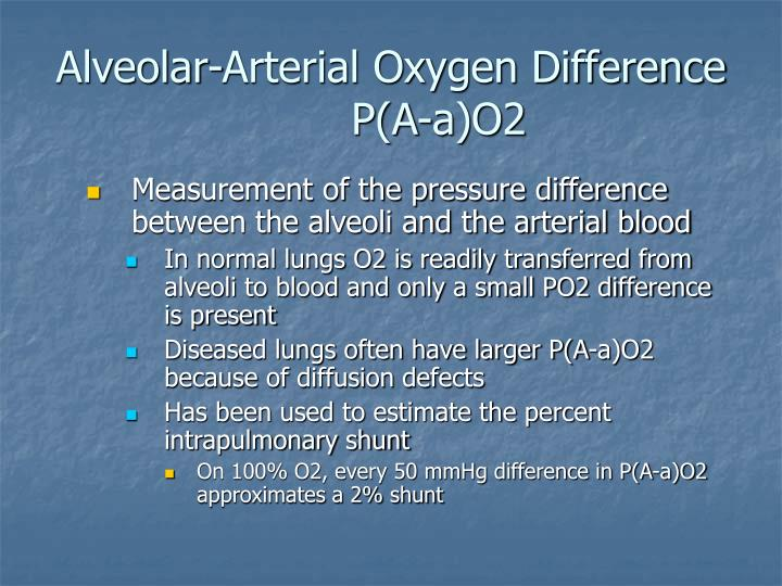 Alveolar-Arterial Oxygen Difference P(A-a)O2