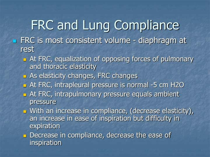 FRC and Lung Compliance