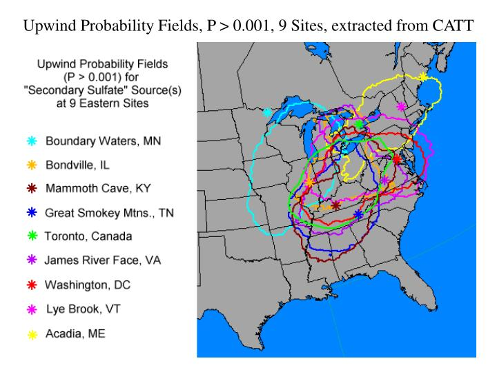 Upwind Probability Fields, P > 0.001, 9 Sites, extracted from CATT
