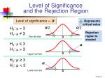 level of significance and the rejection region