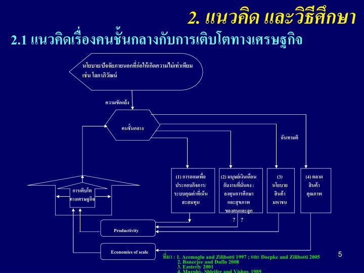 2. แนวคิด และวิธีศึกษา