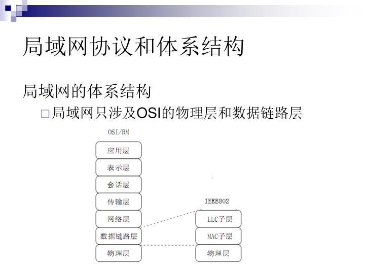 局域网协议和体系结构