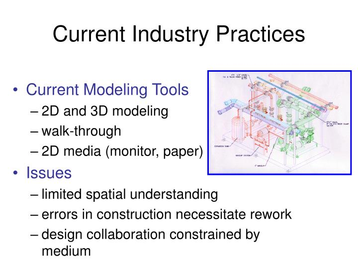 Current Industry Practices