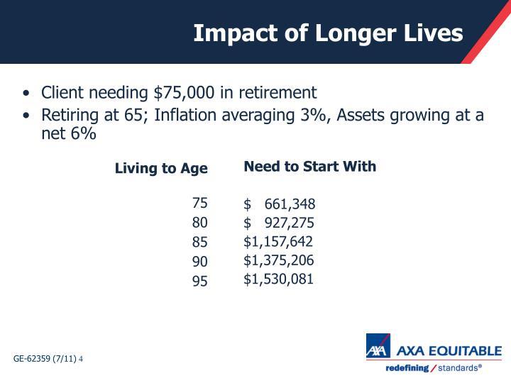 Client needing $75,000 in retirement