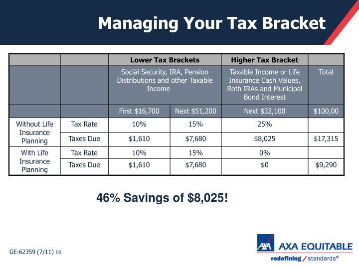 Managing Your Tax Bracket