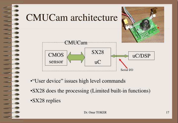 CMUCam architecture