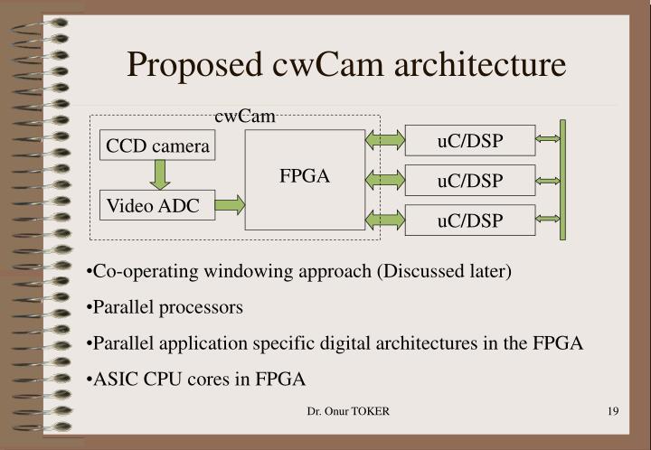 Proposed cwCam architecture