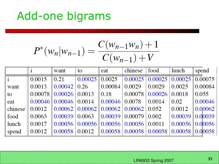 Add-one bigrams