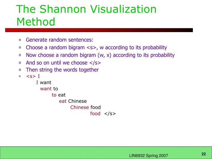 The Shannon Visualization Method