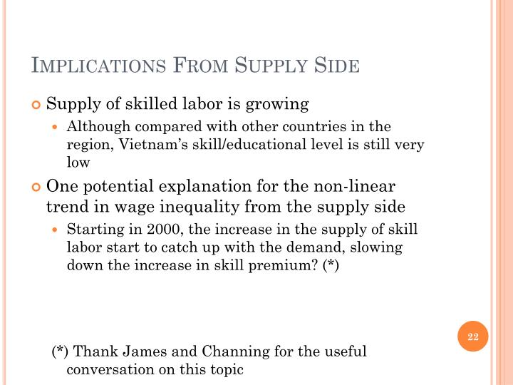 Implications From Supply Side