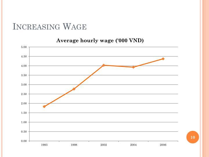 Increasing Wage