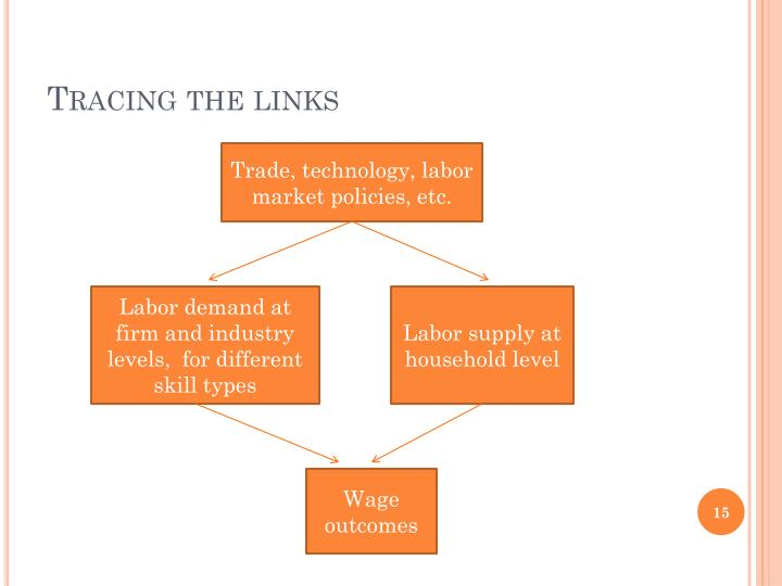 Tracing the links