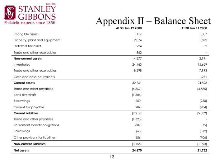 Appendix II – Balance Sheet
