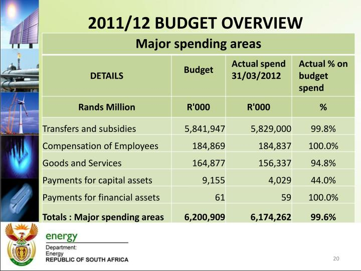 2011/12 BUDGET OVERVIEW