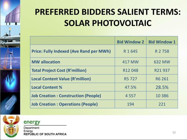 PREFERRED BIDDERS SALIENT TERMS: SOLAR PHOTOVOLTAIC