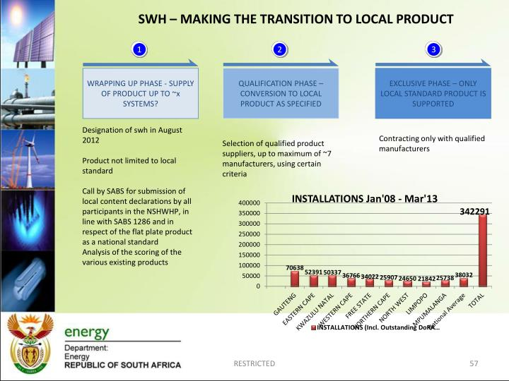 SWH – MAKING THE TRANSITION TO LOCAL PRODUCT