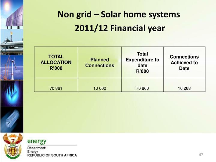 Non grid – Solar home systems