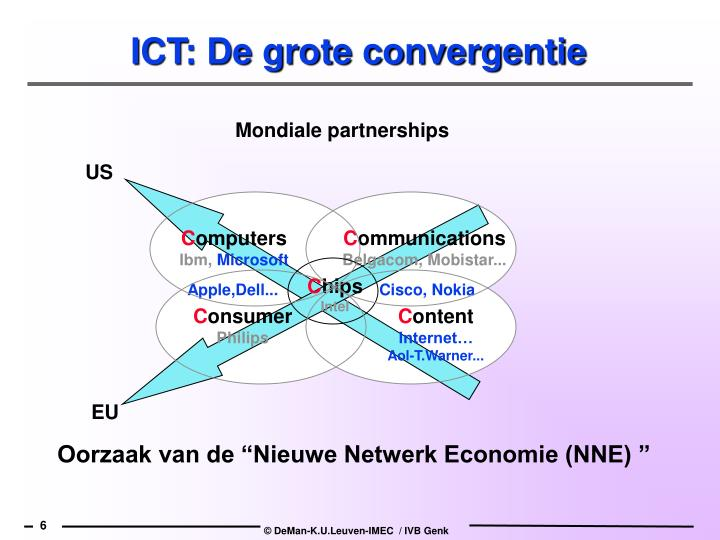 Mondiale partnerships