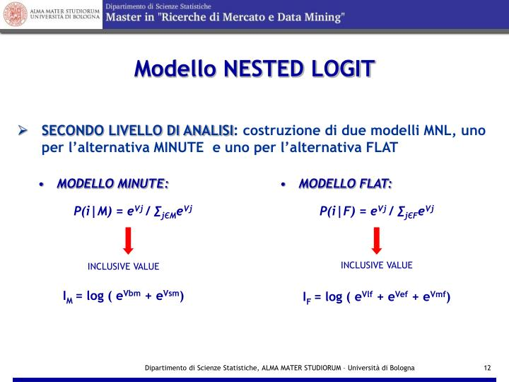 Modello NESTED LOGIT