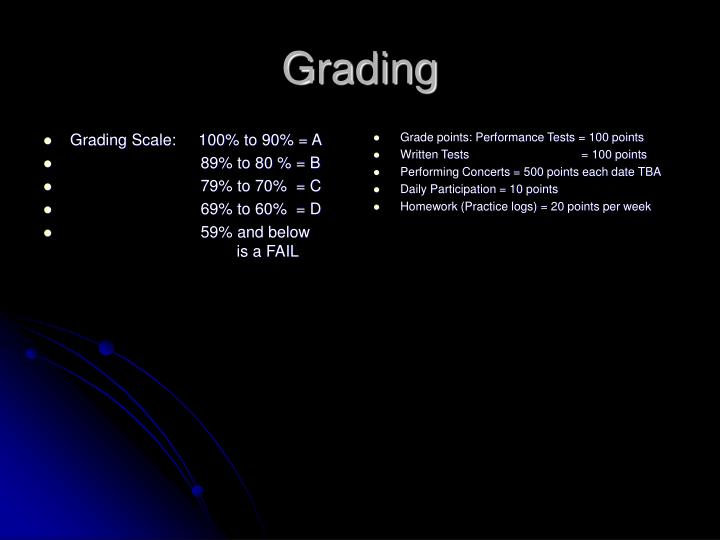 Grading Scale:     100% to 90% = A