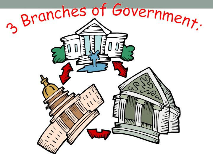 3 Branches of Government: