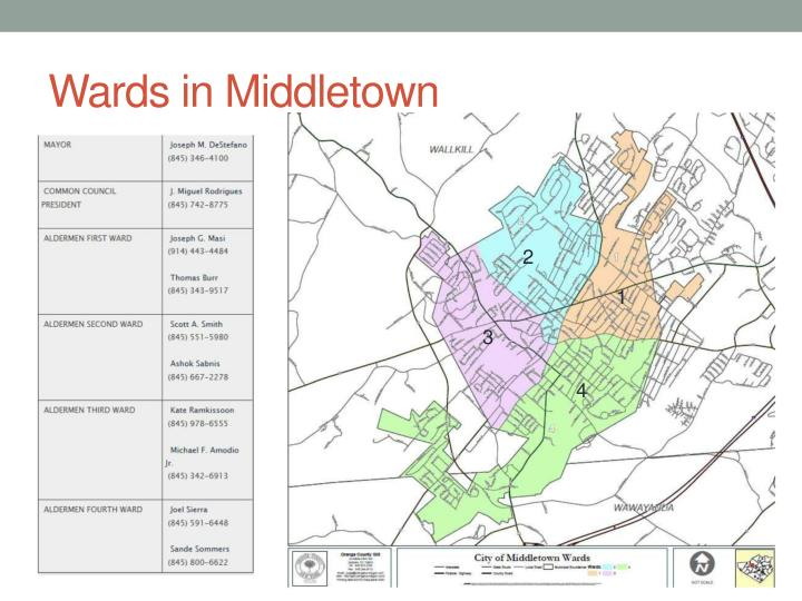Wards in Middletown