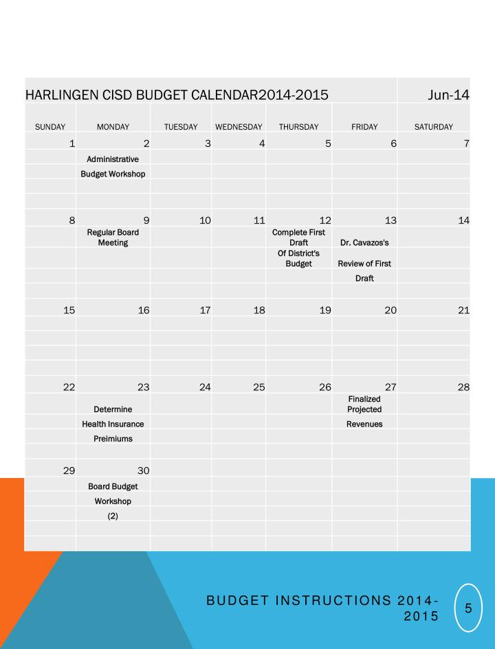 Budget Instructions 2014-2015