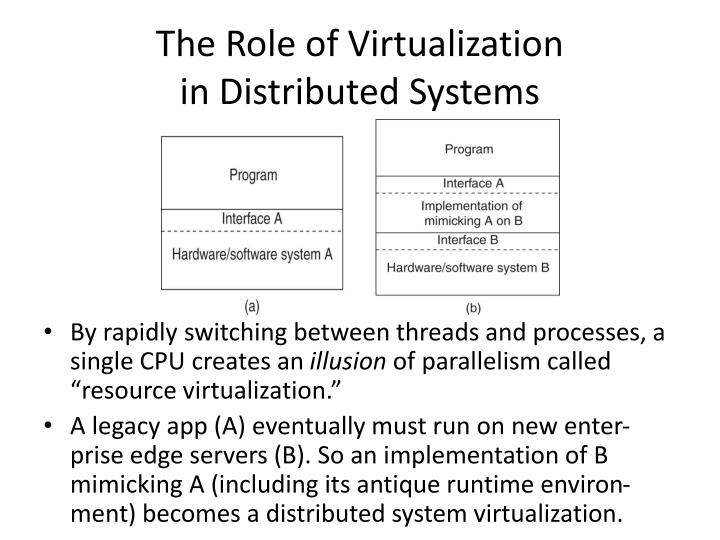 The Role of Virtualization                       in Distributed Systems