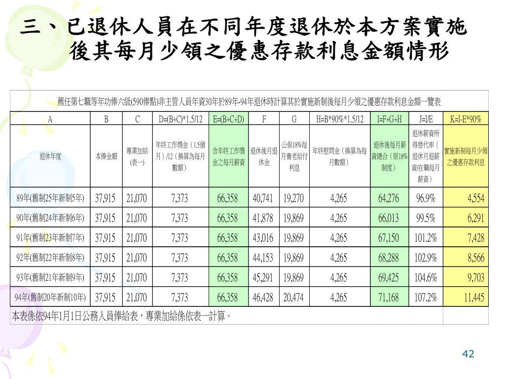 俸給 2020 公務員 国家 表