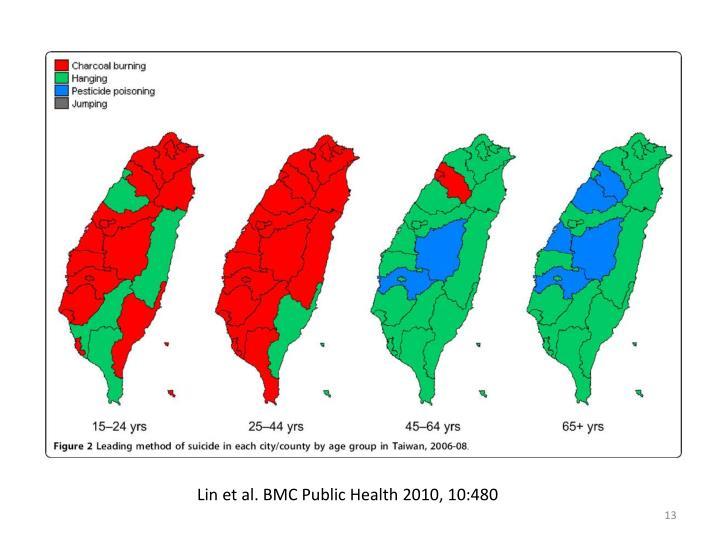 Lin et al. BMC Public Health 2010, 10:480
