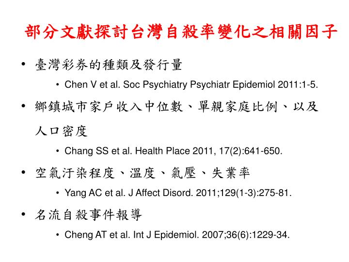 部分文獻探討台灣自殺率變化之相關因子