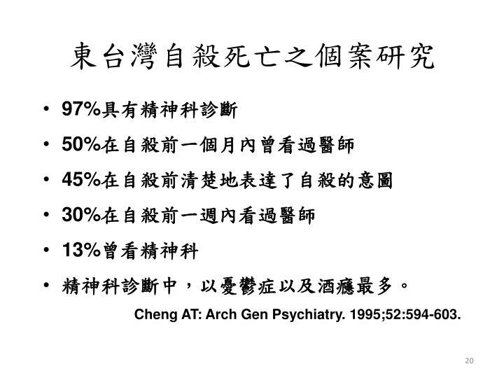 東台灣自殺死亡之個案研究