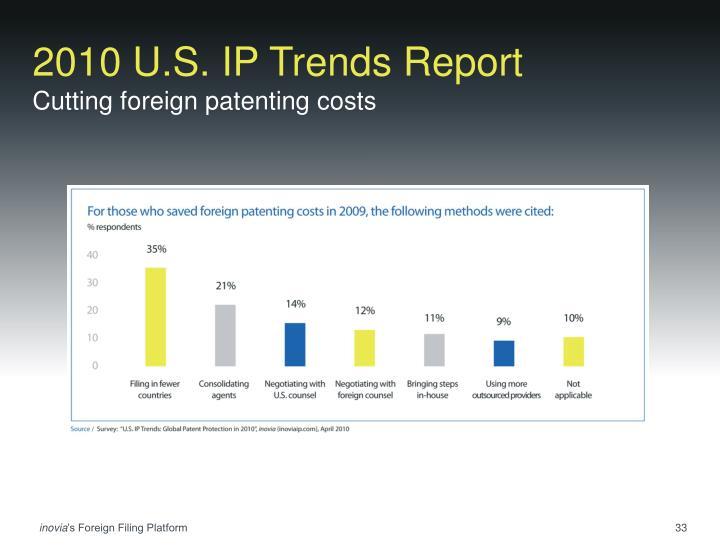 2010 U.S. IP Trends Report