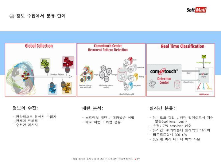 정보 수집에서 분류 단계