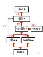 slide35