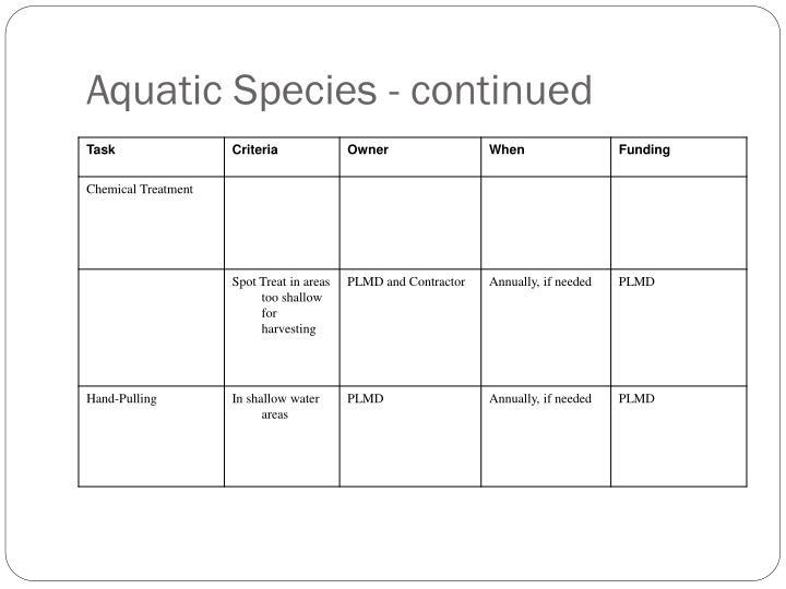 Aquatic Species - continued