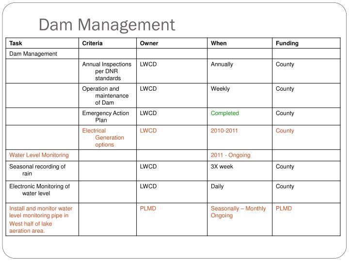 Dam Management