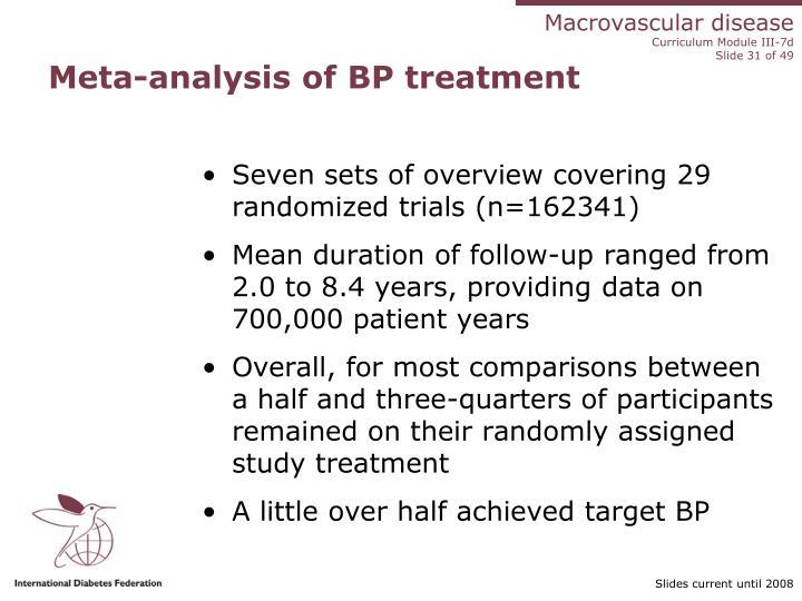 Meta-analysis of BP treatment