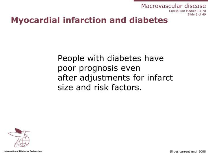 Myocardial infarction and diabetes