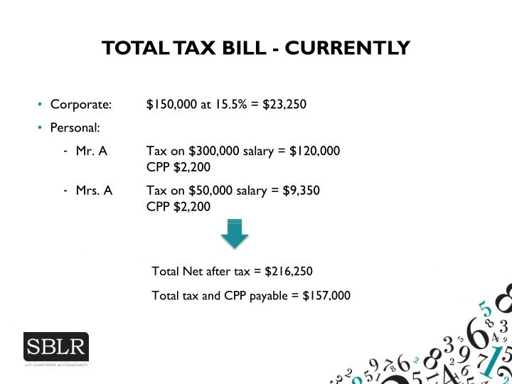 TOTAL TAX BILL - CURRENTLY