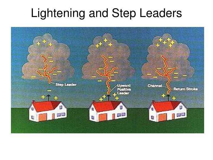 Lightening and Step Leaders