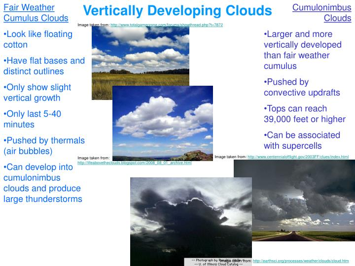 Vertically Developing Clouds