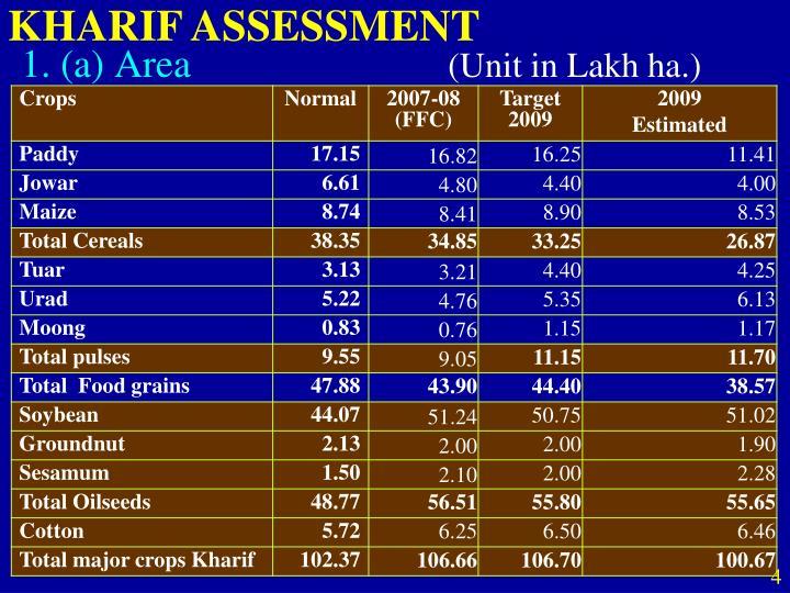 KHARIF ASSESSMENT